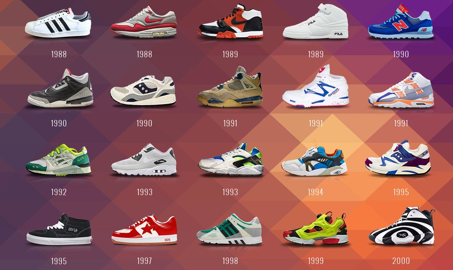 The Idle Man's History of Sneakers Site