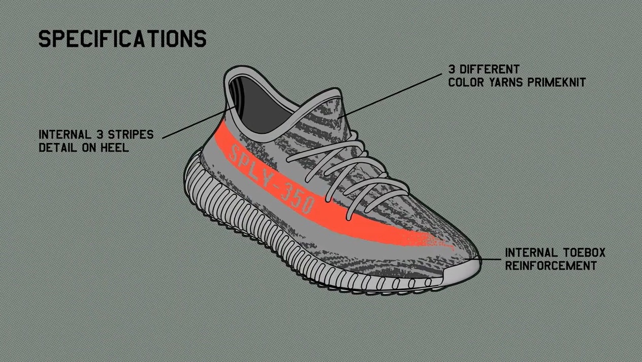 adidas originali introduce yeezy impulso 350 v2 video animato